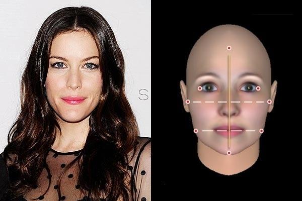 Cum se trasează lungimea și lățimea feței în machiaj