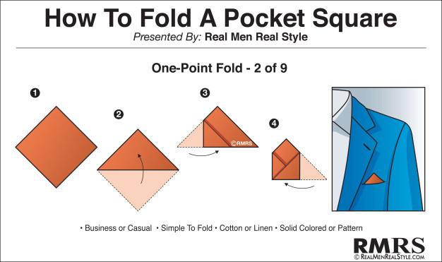 cum sa impaturesti batista de buzunar pentru sacou la barbati intr-un colt in sus How-To-Fold-A-Pocket-Square-One-Point-Fold