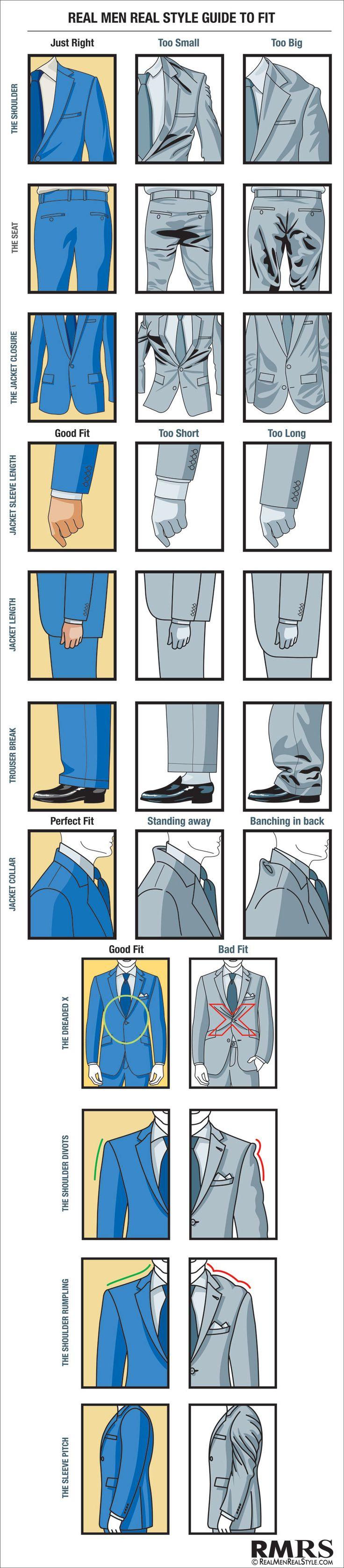 cum sa iti alegi costumul potrivit la barbati