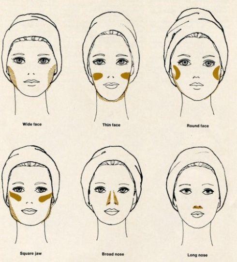 cum sa aplici fardul de obraz in functie de forma si liniile fetei
