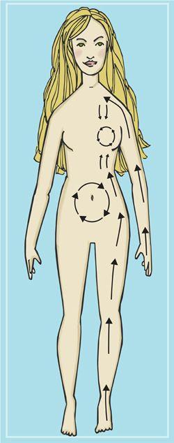 cum se realizează perierea uscata a organismului pentru o piele sanatoasa